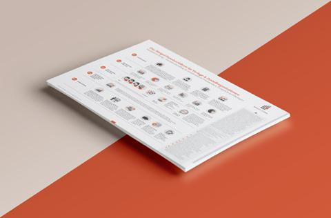 Weigel GmbH - Prospekt - Panelverfahren für Verlage und Zustellorganisationen