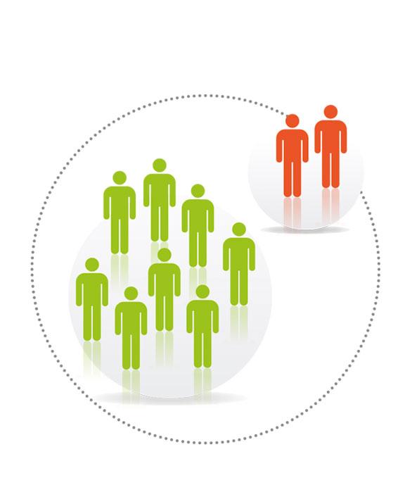 Weigel GmbH - Repräsentative Kandidatenauswahl: Variante 1
