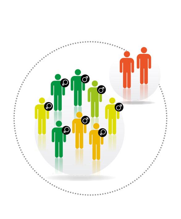 Weigel GmbH - Repräsentative Kandidatenauswahl: Variante 2