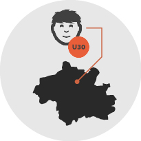 Weigel GmbH - Online Panel - Profiling